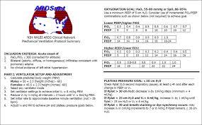 Sofa Sepsis Pdf 2016 by Surviving Sepsis 2017 Guidelines Overview U2013 Core Em