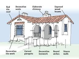 Photo Of Mission Architecture Style Ideas by Best 25 Mission Style Homes Ideas On Homes