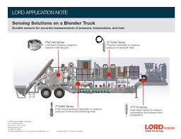 Durable Sensors For Blender Truck Applications | LORD Sensing Systems Icona Weight Station Download Gratuito Png E Vettoriale What Is A Forklift Capacity Data Plate Blog Lift Truck Heavy Steel Bar Parts Products Eaton Company Set Of Many Wheel Trailer And For Transportation Benchworker Working Klp Intertional Inc Solved A With 3220 Ibf Accelerates At Cons Road Sign Used In The Us State Of Delaware Limits Stock Volume Iii Effective Date Chapter 1 Revision 042001 Xgody 712 7 Sat Nav 256mb Ram 8gb Rom Gps Navigation Free Lifetime Is The Weight Your Truck Weighing Or Lkwwaage Can Hel Warning Death One Was Lucky Another Wasnt Wtf Vs Alinum Pickup Frames Debate Continues