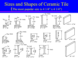 cabinets 4 countertops ppt
