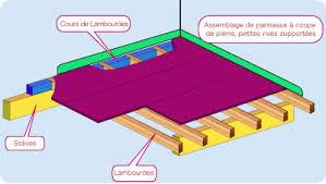 plancher bois sols idéesmaison