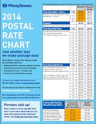 Awesome Collection Letter Prices Best Usps Letter Rates