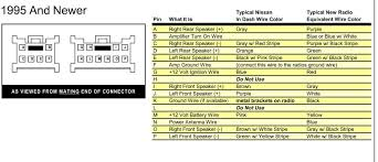 Nissan Speakers Wiring Diagram - Free Wiring Diagram For You •