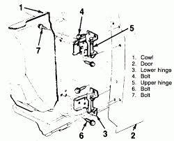 Chevy Truck Door Parts Diagram - Find Wiring Diagram •