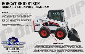 100 Heavy Truck Vin Decoder Serial Number Location For Your Bobcat Skidsteer Loader
