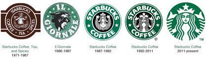 Starbucks Logo And Branding Essay
