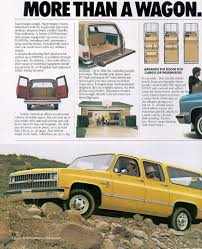 Car Brochures - 1981 Chevrolet And GMC Truck Brochures / 1981 Chevy ... 81 Chevy Truck Youtube Gmc Lowrider File8187 Chevrolet Ckjpg Wikimedia Commons 1981 And Truck Brochures Suburban03jpg Chevy Vehicles Fort Scott Trading Post K10 4wd Pickup Stock 16031v For Sale Near Henderson C10 Healing Process Hot Rod Network Ck 20 Questions Fuel Not Getting Fuel To The