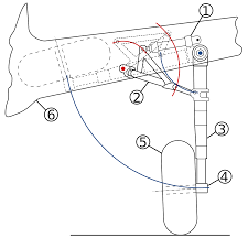 Mechanism Engineering Wikipedia