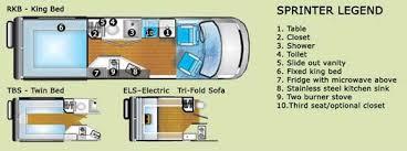 GWV Legend Floorplan 580x216