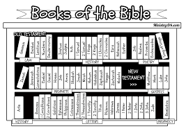 Printable The Bible Coloring Page With Pages Books Of And