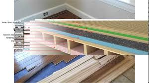 innovative hardwood floor underlayment nail down hardwood floor
