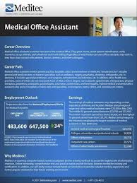 Best 25 Medical office assistant salary ideas on Pinterest
