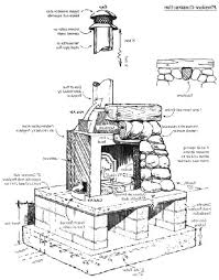 Cool Plans for outdoor fireplace read more on