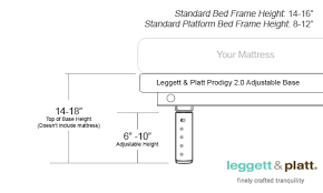 Leggett And Platt Bed Frame by Leggett U0026 Platt Prodigy 2 0 Adjustable Base Bedplanet Com