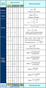 Armstrong Ceiling Estimator Summary by Best 25 Formula Area Triangulo Ideas Only On Pinterest Formula