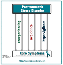 ptsd posttraumatic stress disorder symptoms and causes dsm 5