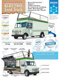 100 Seedling Truck S ZeroEmission Hydrogen FuelCell Food Will