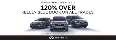 Berman INFINITI Of Merrillville | INFINITI Dealer Serving NW Indiana 2017 Finiti Qx80 Review Ratings Edmunds Used Fond Du Lac Wi Infiniti Truck 50 Best Fx37 For Sale Savings From Luxury Cars Crossovers And Suvs Warren Henry Miami Fl Sales Service Parts 2019 Qx60 Reviews Price Photos Specs Dealer In Suitland Md Of Limited Exterior Interior Walkaround Tampa New Dealership Orlando Fresno A Vehicle Larte Design 2016 Missuro White 14 Rides