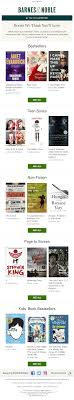 Welcome Email Series Breakdown - Barnes & Noble | SmartrMail Barnes And Noble Coupons A Guide To Saving With Coupon Codes Promo Shopping Deals Code 80 Off Jan20 20 Coupon Code Bnfriends Ends Online Shoppers Money Is Booming 2019 Printable Barnes And Noble Coupon Codes Text Word Cloud Concept Up To 15 Off 2018 Youtube Darkness Reborn Soma 60 The Best Jan 20 Honey