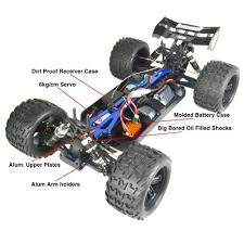Electric Cobra EBD RC Truck With 2.4GHz Radio,8.4V Vehicle Battery ... Sps Brand 2 Pack 12v 22ah Replacement Battery For Solar Truck Pac China 23 Years Service Life Maintenance Free 120ah Pallet Truck Gel Battery 12v 85ah Forklifts In Cyprus Y Car And Junk Mail Kids Powered Ride On Toy Riding Power Wheel Vehicle Amazoncom Clore Automotive Pac Es1224 301500 Peak Amp 12 San Diego Deep Cycle Store Leoch Powerstart 625 Plus Heavy Duty 230ah 1400cca Meet The Ups Class 6 Fuel Cell With A 45kwh Leroy Blanchard Inrstate Batterywalecom Official Online Amaron India Your Can Electric Swap Really Work Cleantechnica