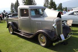 1935 Chevy Truck Wallpaper   AllWallpaper.in #13998   PC   En 1935 Chevrolet Standard For Sale Classiccarscom Cc1040974 3 Window Coupe Gateway Classic Cars 92sct An Old Rusty Chevy 1 Ton Stake Body Flatbed Truck On A Hill 2 Ton Pick Up Truck Very Solid Older Restoration Hot Rod 1936 12 Street Rod Sale Hibernia Auto A Intertional Tow By Theman268 Deviantart Pickup For Youtube Valenti Classics Chev Roadster Ute Hot Rod In Mandurah Wa Ford Amazing Antique Cherry Red