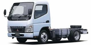 Mitsubishi Canter for Sale