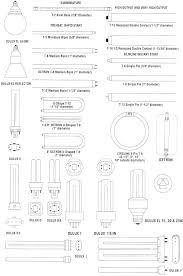 lighting ls types vanity light bulbs bulb recessed of indoor