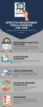 What Are The Best AI Tools For Recruiting? - Quora Resume Screening Complete Selfaessment Guide Gerardus Management Software And Applicant Tracking Agreeable Matrix Template In Job Simple Google Docs Screeningcomputer Gautam Consultancy How Job Hunters Can Make It Past The Sumescreening A Howto For Recruiters Ai Recruitment The Future Of Automated Recruiting Resume Screening Alist Interviews Trying To Get Into Data Analytics Critique Machine Learning Ultimate To