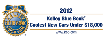 KBB.com Editors Name 10 Coolest New Cars Under $18,000 - Digital Dealer Kelley Blue Book Announces Winners Of 2017 Best Buy Awards Honda The Of 2016 Carrrs Video Sell Your Car Across Web With Kbbs Sellers Toolkit Page 2 Solved According To Mean Price For Invoice Contemporary Classic Kelly Kbb Advisor Bill Luke Tempe Ford F150 Wins Truck Award For Third Dale Enhardt Jr 2015 164 Nascar Diecast Trucks Dodge 2012 Unique New 2018 Charger Sxt How Much Is My Worth Value Trade In Hopewell Va Resale Announced By