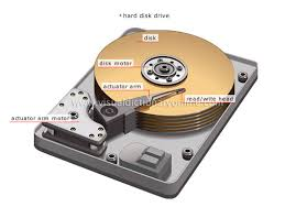COMMUNICATIONS OFFICE AUTOMATION DATA STORAGE DEVICES 2