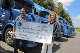 Dot Transportation Donates To ISP Cooperative Learning Conference ... The Wait Continues Results Of The Dot Truck Sizeweight Study Dot Transportation Donates To Isp Cooperative Learning Conference Logistics Solutions Nfi Are Small Carriers Singled Out For Inspection Short Answer Yes Fw Freight Service Best Trucking And Services 2019 Polar 7000 Gallon 407 With Intransit Heat Chemical Acid Ne Assocn Logo Nebraska Association Heart Diase Commercial Driver Cerfication Guidelines Truck Truck Trailer Transport Express Logistic Diesel Mack Carriage House Plans Numbers Searched The Youtube