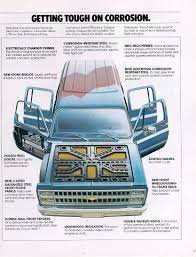 1981 Chevrolet And GMC Truck Brochures / 1981 Chevy Suburban-09.jpg 81 Chevy Truck Youtube Gmc Lowrider File8187 Chevrolet Ckjpg Wikimedia Commons 1981 And Truck Brochures Suburban03jpg Chevy Vehicles Fort Scott Trading Post K10 4wd Pickup Stock 16031v For Sale Near Henderson C10 Healing Process Hot Rod Network Ck 20 Questions Fuel Not Getting Fuel To The