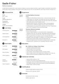 Medical Assistant Resume: Sample & Complete Guide [20+ Examples] Best Surgeon Resume Example Livecareer Doctor Examples Free Awesome Gallery Physician Healthcare Templates Bkperennials School Samples Inspirational Sample Medical 5 Free Medical Resume Mplates Microsoft Word Andrew Gunsberg Rriculum Vitae Example Focusmrisoxfordco Assistant Complete Guide 20 How To Write A With 97 Writer Cv For Writing 23 An Entry Level Lab Technician Labatory Assistant Examples Healthcarestration Medicalstrative Objective