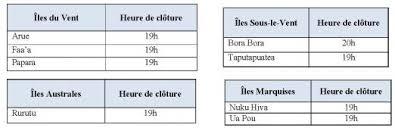 horaires bureaux de vote 9 avril élections territoriales horaires d ouverture et de