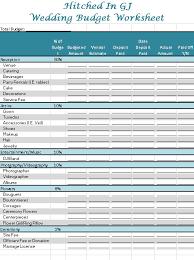 Printable Wedding Budget Spreadsheet Checklist 170636