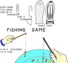 Make A Fishing Game
