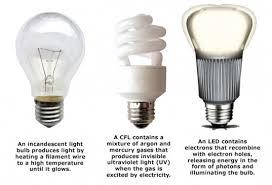 mit researchers create more than 100 percent efficient led light