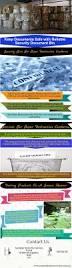 Oxley Cabinets Jacksonville Florida by Best 25 Document Shredding Ideas On Pinterest Paper Shredder