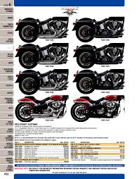 Harley Davidson Parts - Thailand Harley Davidson Specialist Harley Davidson Truck Fresh 2014 Lonestar Thrdown Amazoncom Chroma 1911 Chrome Harleydavidson Diecast License Harley Davidson Rose Window Graphics Accsories Car Seat Car Seat Covers Bucket Attractive Bathroom Ornament Lonestar Trucks 18 Pinterest Davidson 2012 Ford F150 Edition Picture 57353 Unique Ford 2002 Review Lovely Sportster 2004 Harleyedition Hauler Truckin Magazine
