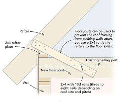 Sistering Floor Joists To Increase Span by Can Floor Joists Take The Place Of Rafter Ties Fine Homebuilding