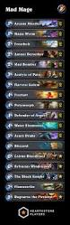 Mage Decks Hearthstone Basic by Guide Midrange Bomber Mage Hearthstone Players