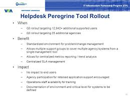 Northrop Grumman Employee Help Desk by Agenda Service Delivery Transformation Partnership Financials