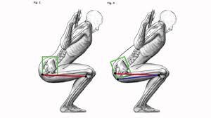 douleur interieur genou course a pied douleurs au genou les 8 causes les plus fréquentes de vos