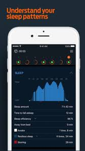 5 Best Sleep Tracker Apps for Apple Watch 2018 Edition Cydia Geeks