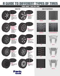 A Guide To Choosing The Right Tires For Your Truck Or SUV ... Set Of Isolated Truck Silhouettes Featuring Different Types Transportation Vocabulary In English Vehicle Names 7 E S L Truck Beds Flatbed And Dump Trailers For Sale At Whosale Trailer My Big Book Board Books Roger Priddy 9780312511067 Learn Different Types Trucks For Kids Children Toddlers Babies Educational Toys Kids Traing Together With Rental Knoxville Tn Or Driver Also Guide A To Semi Weights Dimeions Body Warner Centers Concrete Pumps Getting Know The Concord Trucks Vector Collection Alloy Model Toy Aerial Ladder Fire Water Tanker 5 Kinds With Light Christmas Kid Gifts Collecting