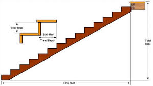 how to make or build a staircase free stair calculator part 1a