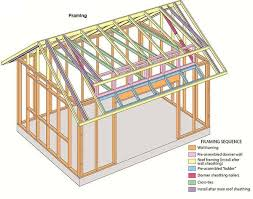 Shed Dormer Plans by 12 16 Storage Shed Plans Blueprints For Large Gable Shed With Dormer