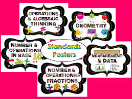 This Set Of Math Vocabulary Word Wall Cards And Posters Would Look Great In Any Classroom