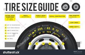100 Truck Tire Size Guide Nomenclature Stock Vector Royalty Free
