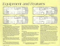 Gmcforum Gmcnet Re Gmcnet Finally by 100 Gmc Motorhome Royale Floor Plans Gmc Motorhome Floor